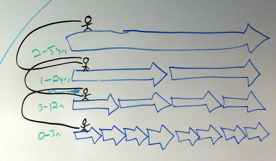 innovation-whiteboard