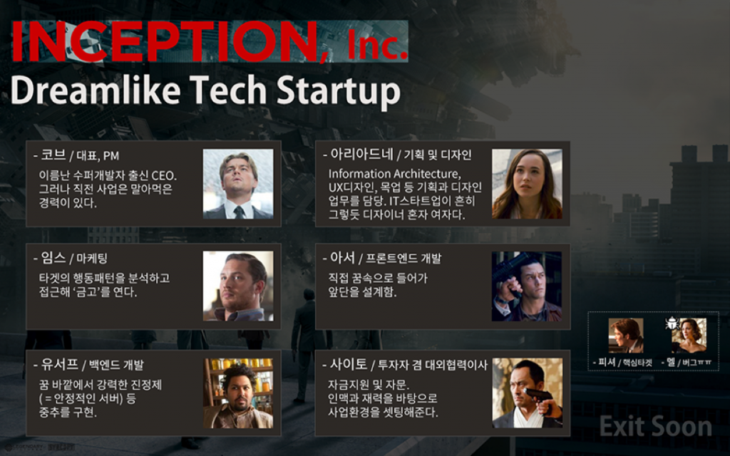 인셉션 inception