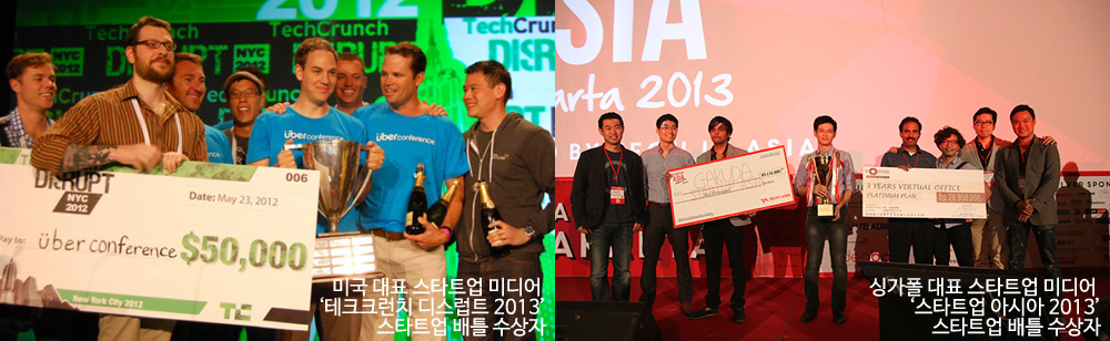 01uberconference-wins-disrupt