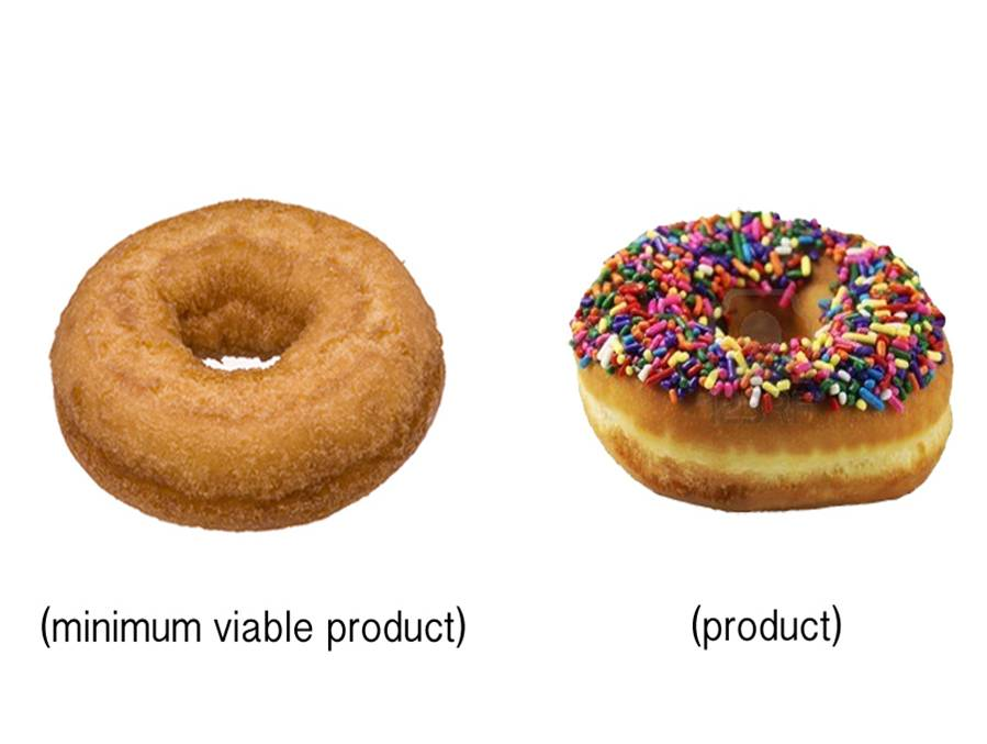 Minimum-Viable-Product
