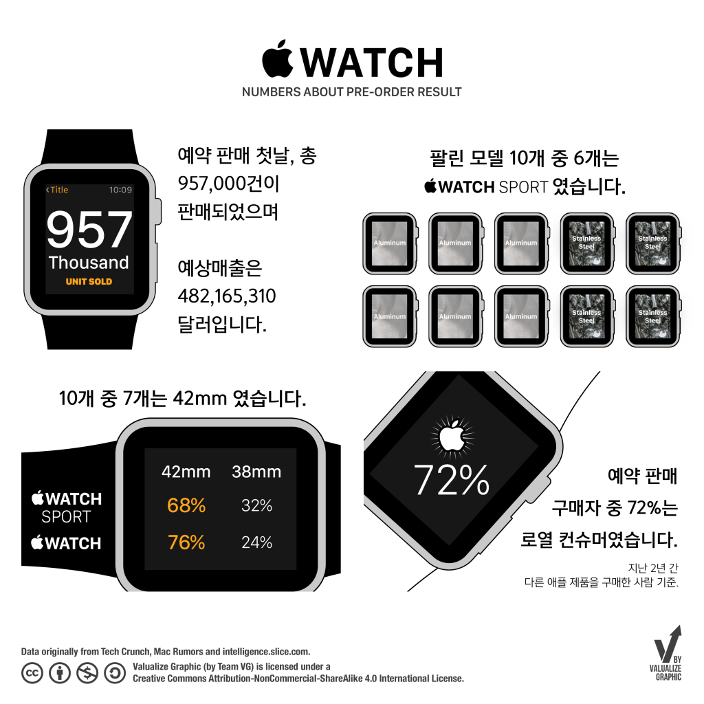 applewatch_kr